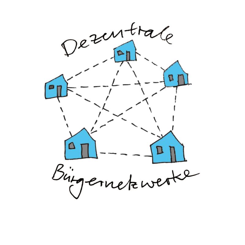 BRL: Dezentrale Netzwerke