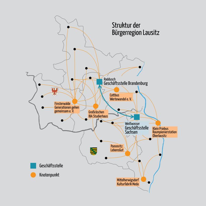 Diese Grafik zeigt den Aufbau und die Struktur der Bürgerregion Lausitz. By Blendwerck.